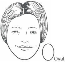 Face shape oval