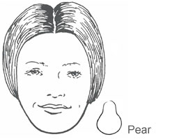 Face shape pear