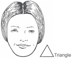 Face shape triangle