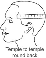Wig sizes head image - Temple to temple around back